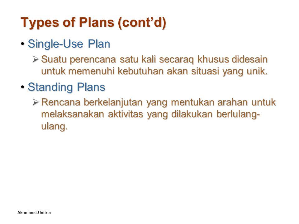 Akuntansi-Untirta Types of Plans (cont'd) Single-Use PlanSingle-Use Plan  Suatu perencana satu kali secaraq khusus didesain untuk memenuhi kebutuhan