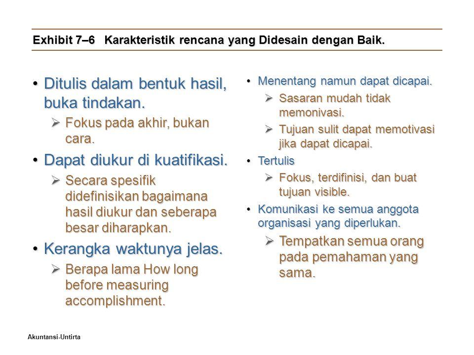 Akuntansi-Untirta Exhibit 7–6Karakteristik rencana yang Didesain dengan Baik. Ditulis dalam bentuk hasil, buka tindakan.Ditulis dalam bentuk hasil, bu