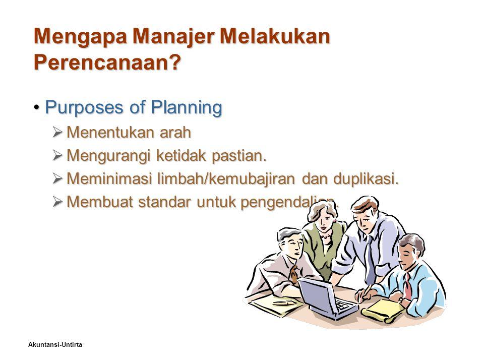 Akuntansi-Untirta Mengapa Manajer Melakukan Perencanaan? Purposes of PlanningPurposes of Planning  Menentukan arah  Mengurangi ketidak pastian.  Me