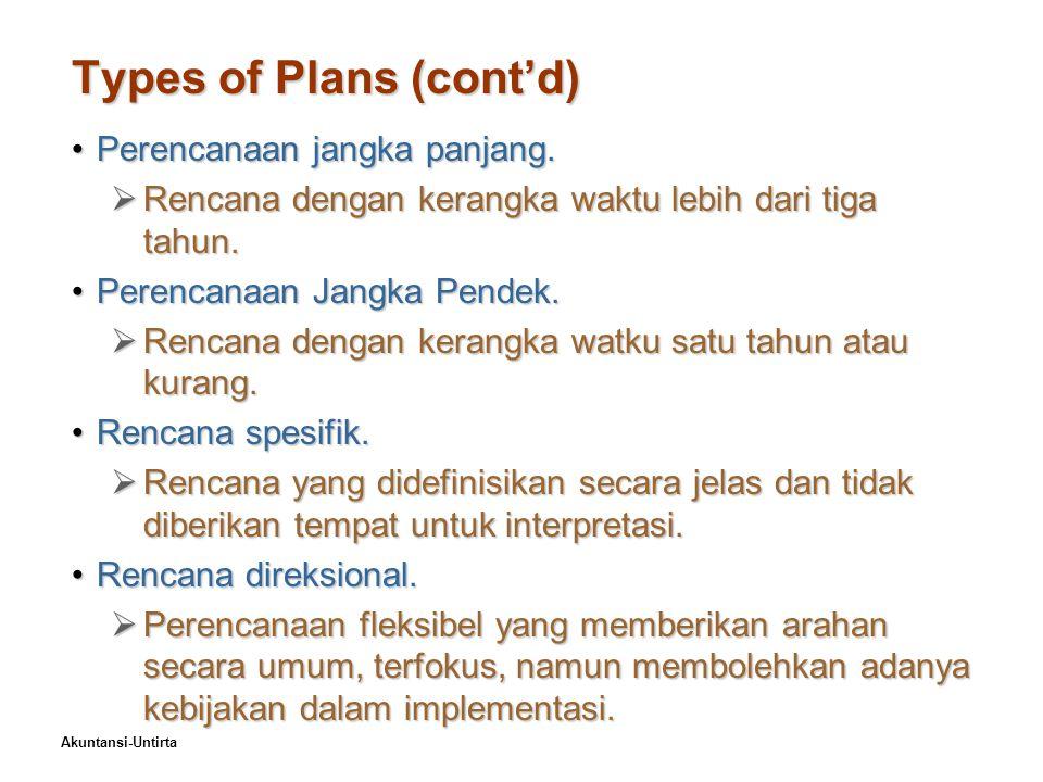 Akuntansi-Untirta Types of Plans (cont'd) Perencanaan jangka panjang.Perencanaan jangka panjang.  Rencana dengan kerangka waktu lebih dari tiga tahun