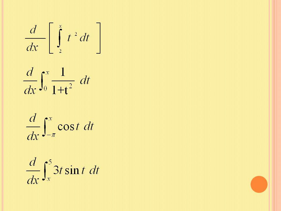 Teorema 6 (Nilai Rata-rata untuk Integral) Andaikan f kontinu pada interval [a, b] Maka terdapat suatu bilangan c antara a dan b sedemikian hingga
