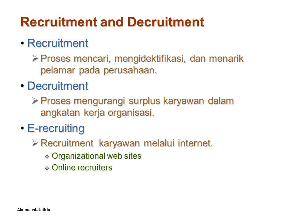 Akuntansi-Untirta Recruitment and Decruitment RecruitmentRecruitment  Proses mencari, mengidektifikasi, dan menarik pelamar pada perusahaan.