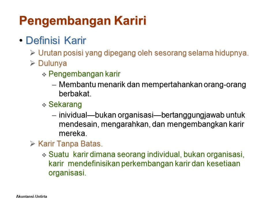 Akuntansi-Untirta Pengembangan Kariri Definisi KarirDefinisi Karir  Urutan posisi yang dipegang oleh sesorang selama hidupnya.