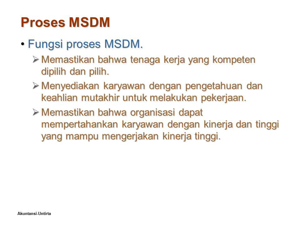 Akuntansi-Untirta Proses MSDM Fungsi proses MSDM.Fungsi proses MSDM.
