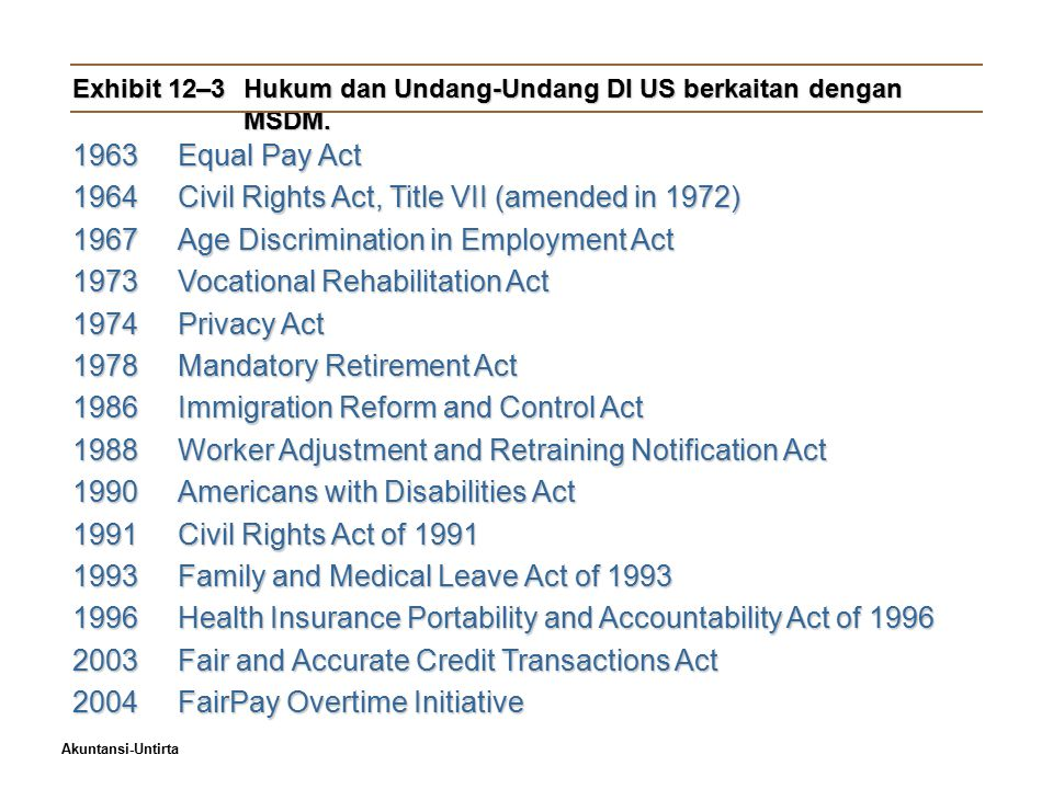 Akuntansi-Untirta Exhibit 12–3Hukum dan Undang-Undang DI US berkaitan dengan MSDM. 1963Equal Pay Act 1964Civil Rights Act, Title VII (amended in 1972)