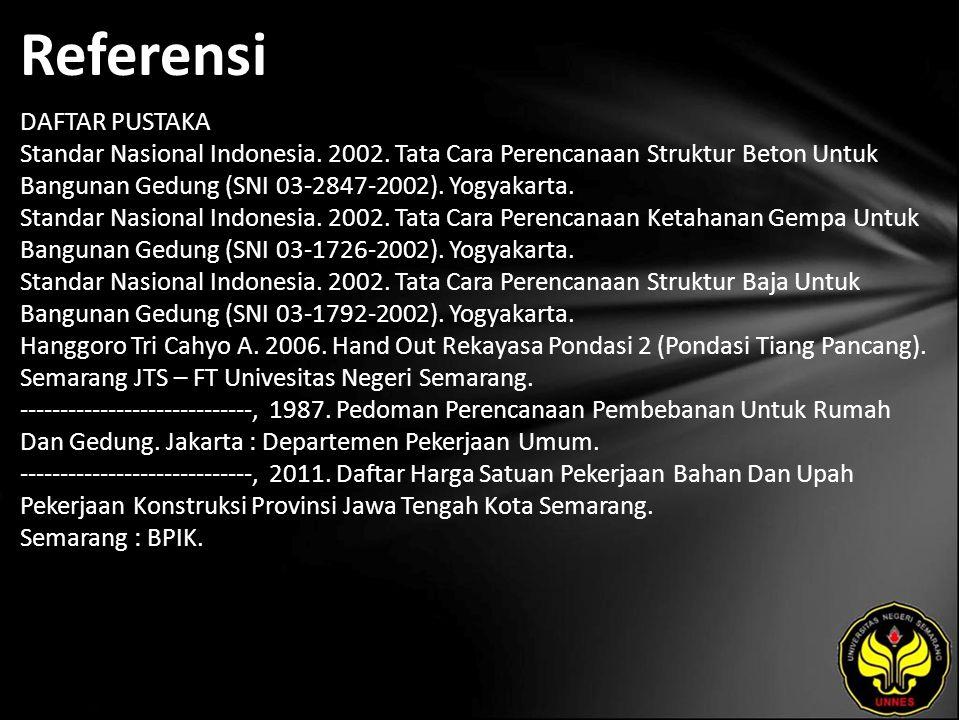 Referensi DAFTAR PUSTAKA Standar Nasional Indonesia.