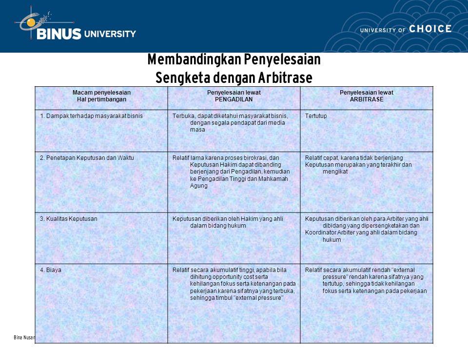 Bina Nusantara Membandingkan Penyelesaian Sengketa dengan Arbitrase Macam penyelesaian Hal pertimbangan Penyelesaian lewat PENGADILAN Penyelesaian lew