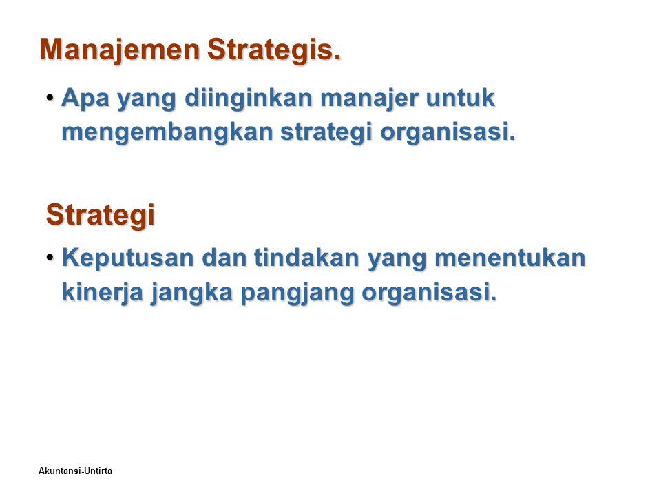 Akuntansi-Untirta Manajemen Strategis. Apa yang diinginkan manajer untuk mengembangkan strategi organisasi.Apa yang diinginkan manajer untuk mengemban