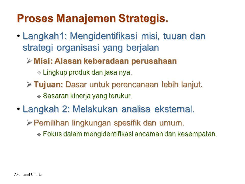 Akuntansi-Untirta Proses Manajemen Strategis. Langkah1: Mengidentifikasi misi, tuuan dan strategi organisasi yang berjalanLangkah1: Mengidentifikasi m