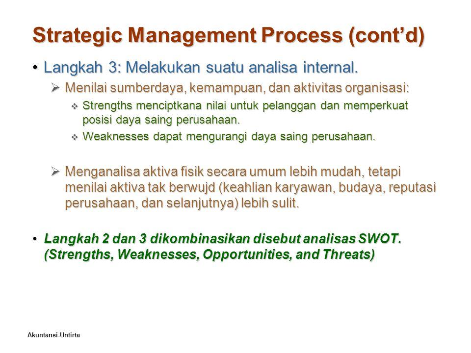 Akuntansi-Untirta Strategic Management Process (cont'd) Langkah 3: Melakukan suatu analisa internal.Langkah 3: Melakukan suatu analisa internal.