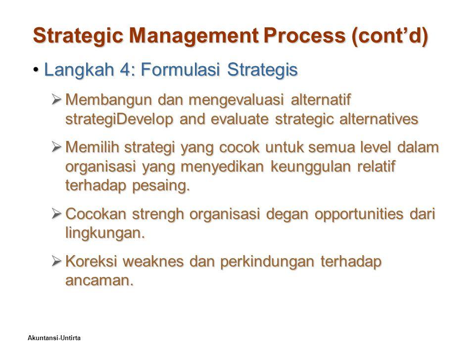 Akuntansi-Untirta Strategic Management Process (cont'd) Langkah 4: Formulasi StrategisLangkah 4: Formulasi Strategis  Membangun dan mengevaluasi alternatif strategiDevelop and evaluate strategic alternatives  Memilih strategi yang cocok untuk semua level dalam organisasi yang menyedikan keunggulan relatif terhadap pesaing.