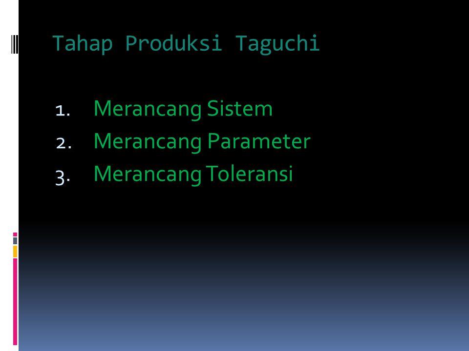 Tahap Produksi Taguchi 1. Merancang Sistem 2. Merancang Parameter 3. Merancang Toleransi