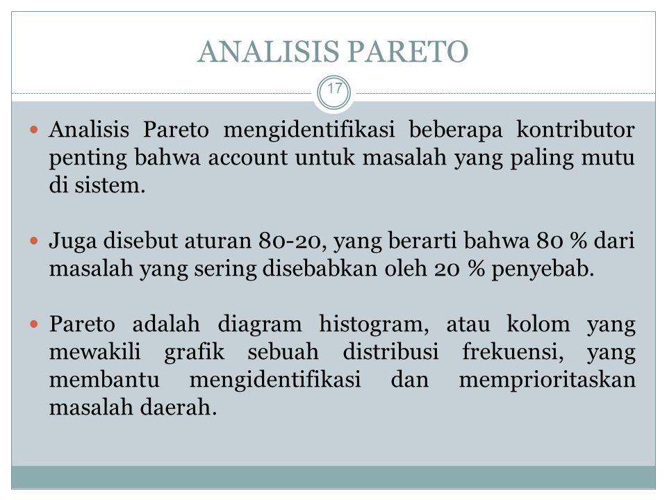 ANALISIS PARETO 17 Analisis Pareto mengidentifikasi beberapa kontributor penting bahwa account untuk masalah yang paling mutu di sistem.
