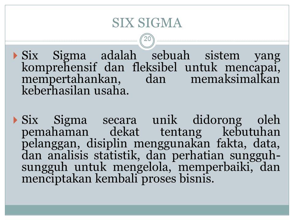 SIX SIGMA 20  Six Sigma adalah sebuah sistem yang komprehensif dan fleksibel untuk mencapai, mempertahankan, dan memaksimalkan keberhasilan usaha.