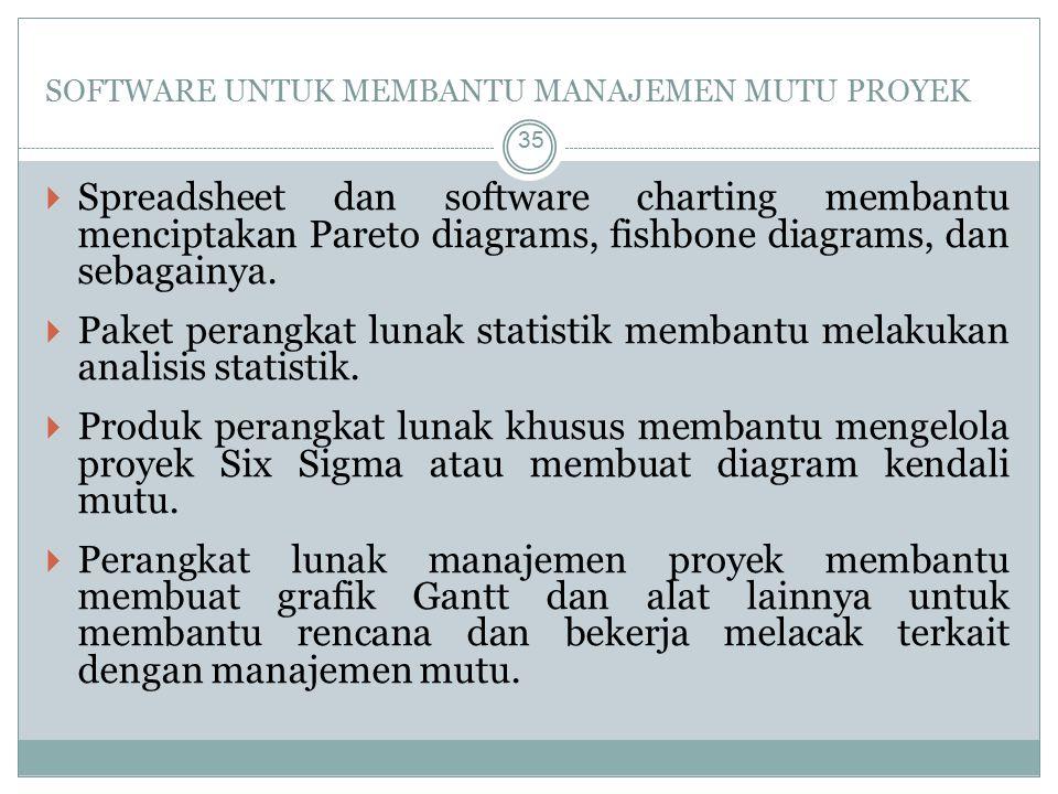 SOFTWARE UNTUK MEMBANTU MANAJEMEN MUTU PROYEK 35  Spreadsheet dan software charting membantu menciptakan Pareto diagrams, fishbone diagrams, dan sebagainya.