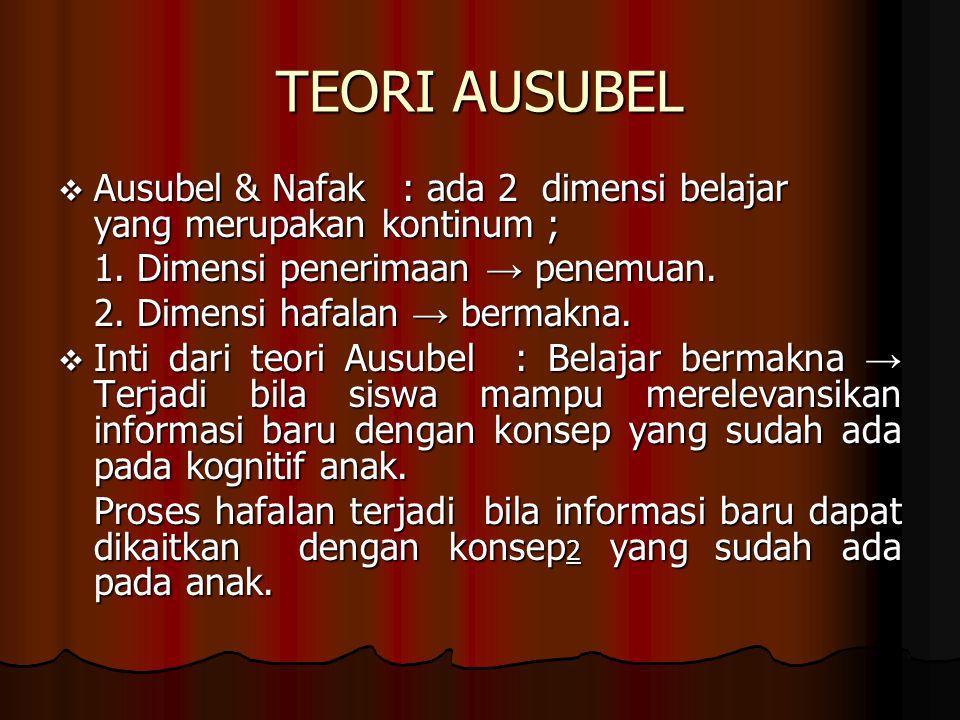 TEORI AUSUBEL  Ausubel & Nafak : ada 2 dimensi belajar yang merupakan kontinum ; 1.