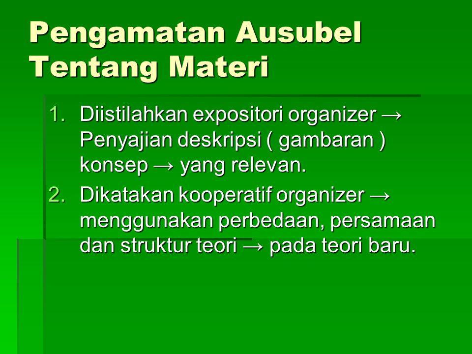 Pengamatan Ausubel Tentang Materi 1.Diistilahkan expositori organizer → Penyajian deskripsi ( gambaran ) konsep → yang relevan.