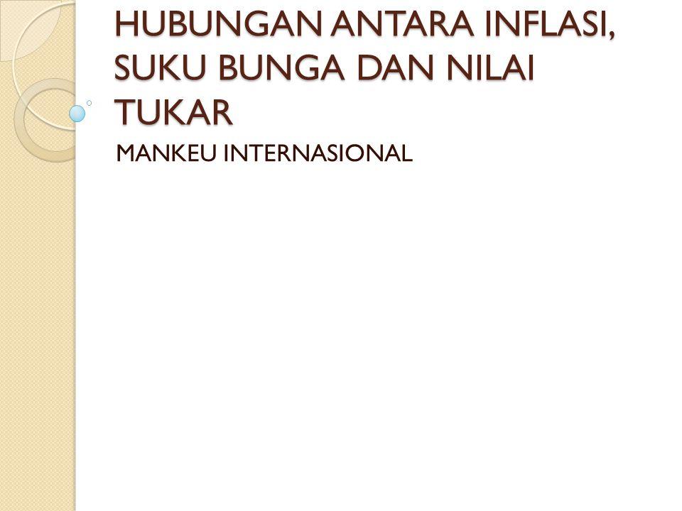 HUBUNGAN ANTARA INFLASI, SUKU BUNGA DAN NILAI TUKAR MANKEU INTERNASIONAL