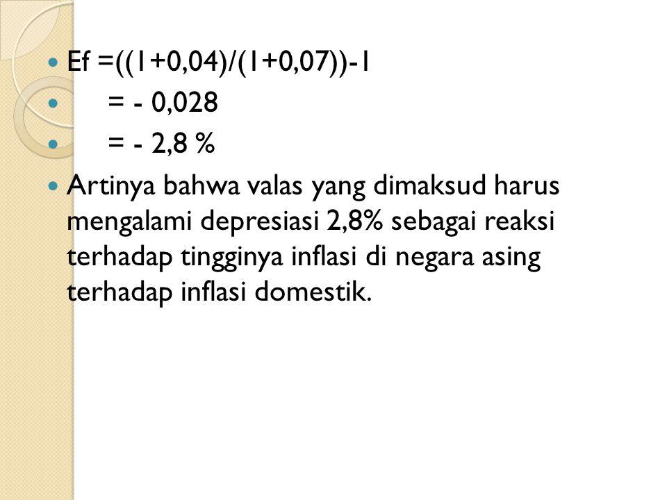 Ef =((1+0,04)/(1+0,07))-1 = - 0,028 = - 2,8 % Artinya bahwa valas yang dimaksud harus mengalami depresiasi 2,8% sebagai reaksi terhadap tingginya infl