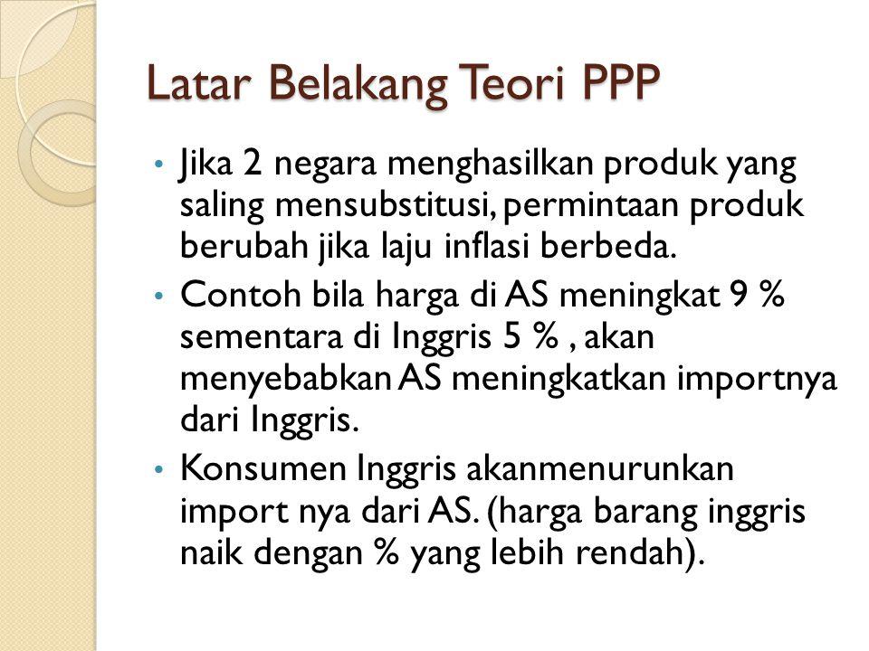 Latar Belakang Teori PPP Jika 2 negara menghasilkan produk yang saling mensubstitusi, permintaan produk berubah jika laju inflasi berbeda. Contoh bila