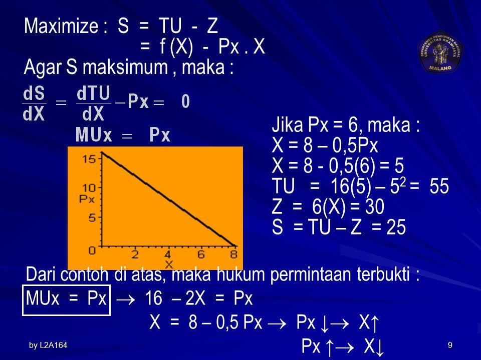 by L2A1649 Maximize : S = TU - Z = f (X) - Px.