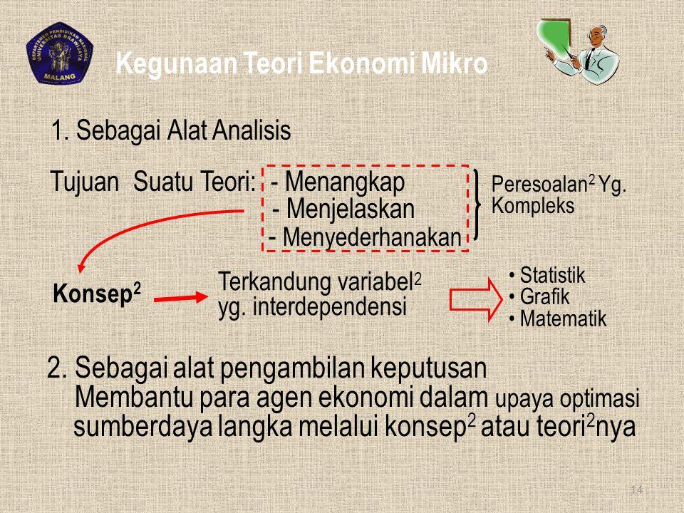 KESIMPULAN : RUANG LINGKUP EKONOMI MIKRO ADALAH : (1) TEORI PERMINTAAN / PERILAKU KONSUMEN (2) TEORI PRODUKSI (PERILAKU PRODUSEN) (3) TEORI BIAYA (4)