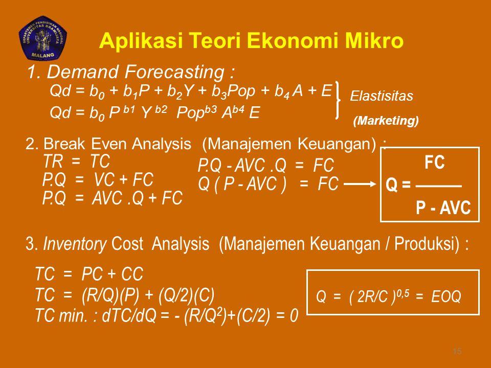 Kegunaan Teori Ekonomi Mikro 1. Sebagai Alat Analisis Tujuan Suatu Teori: - Menangkap - Menjelaskan - Menyederhanakan Peresoalan 2 Yg. Kompleks Konsep