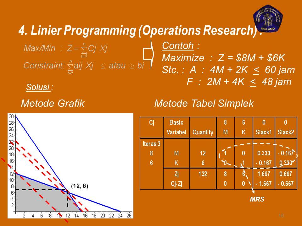 Aplikasi Teori Ekonomi Mikro 1. Demand Forecasting : Qd = b 0 + b 1 P + b 2 Y + b 3 Pop + b 4 A + E Qd = b 0 P b1 Y b2 Pop b3 A b4 E Elastisitas (Mark