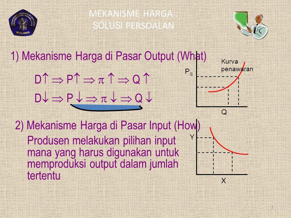 MEKANISME HARGA : SOLUSI PERSOALAN 7 1) Mekanisme Harga di Pasar Output (What) D   P      Q  D   P      Q  2) Mekanisme Harga di Pasar Input (How) Produsen melakukan pilihan input mana yang harus digunakan untuk memproduksi output dalam jumlah tertentu Q PqPq X Y Kurva penawaran