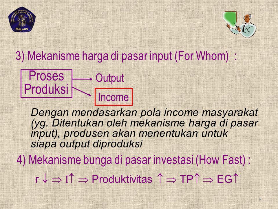 3) Mekanisme harga di pasar input (For Whom) : Proses Produksi Dengan mendasarkan pola income masyarakat (yg.