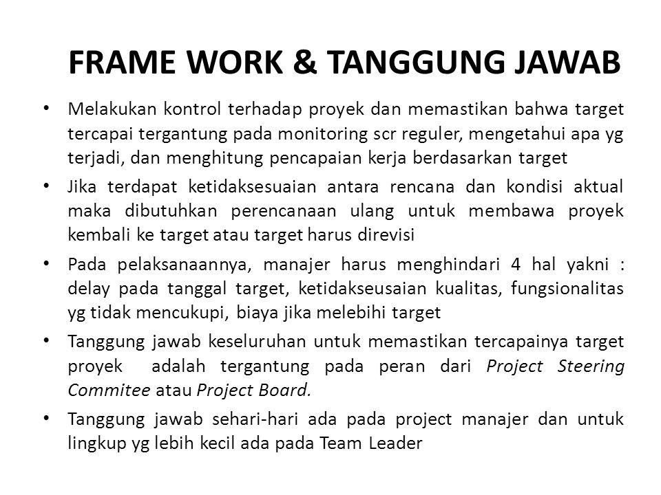 FRAME WORK & TANGGUNG JAWAB Melakukan kontrol terhadap proyek dan memastikan bahwa target tercapai tergantung pada monitoring scr reguler, mengetahui