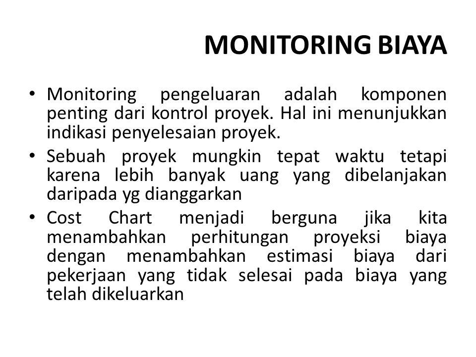 MONITORING BIAYA Monitoring pengeluaran adalah komponen penting dari kontrol proyek. Hal ini menunjukkan indikasi penyelesaian proyek. Sebuah proyek m
