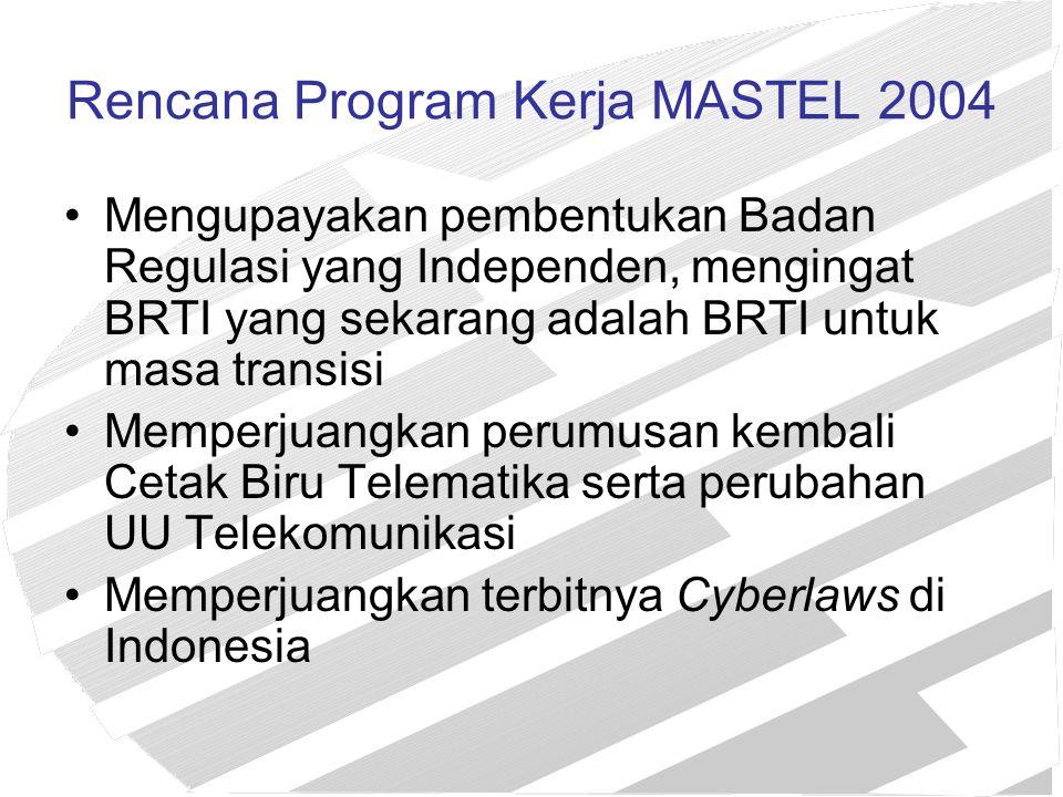 Rencana Program Kerja MASTEL 2004 Mengupayakan pembentukan Badan Regulasi yang Independen, mengingat BRTI yang sekarang adalah BRTI untuk masa transis