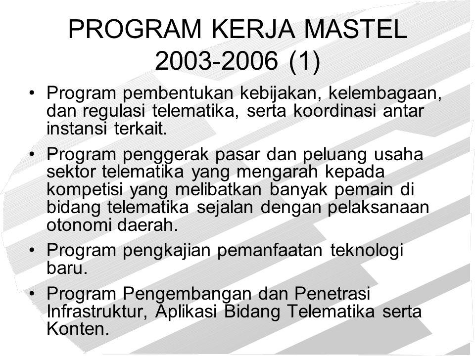 PROGRAM KERJA MASTEL 2003-2006 (2) Program peningkatan peran serta masyarakat serta kerjasama nasional dan internasional bidang telematika Program peningkatan sumber daya manusia dan daya saing industri telematika Indonesia, termasuk penelitian dan pengembangan, rekayasa, pabrikasi dan layanan.