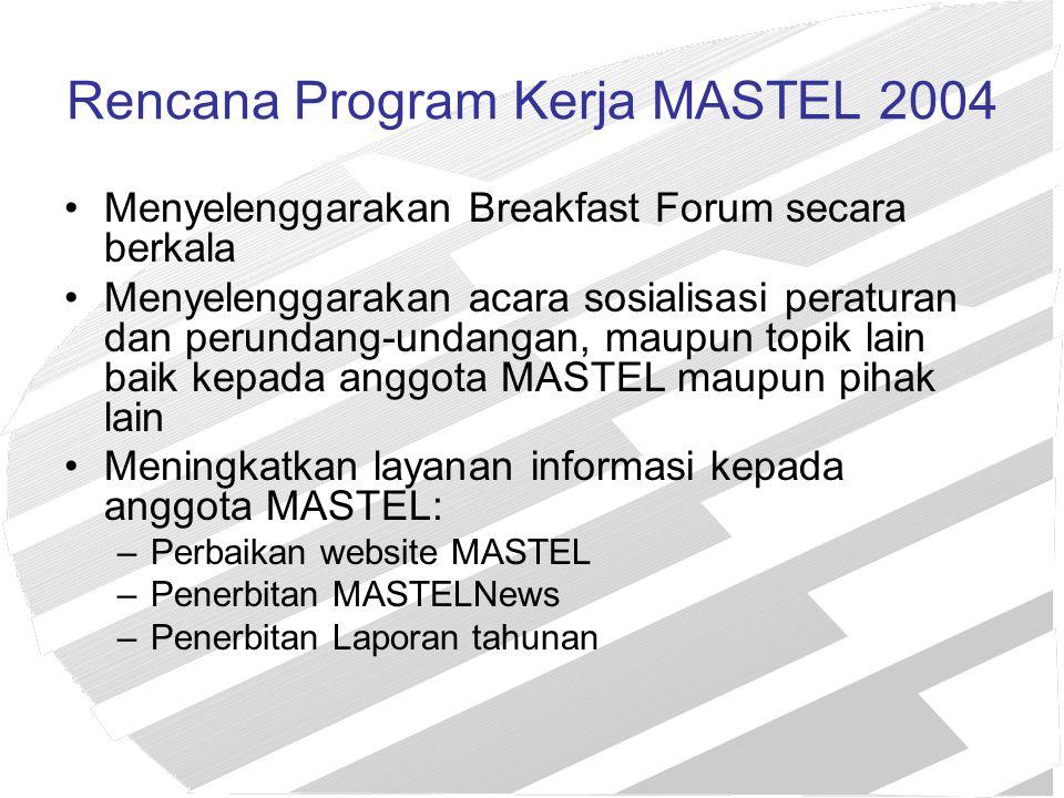 Rencana Program Kerja MASTEL 2004 Menyelenggarakan Breakfast Forum secara berkala Menyelenggarakan acara sosialisasi peraturan dan perundang-undangan,