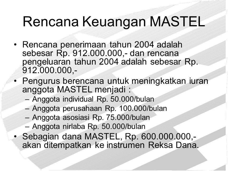 Rencana Keuangan MASTEL Rencana penerimaan tahun 2004 adalah sebesar Rp. 912.000.000,- dan rencana pengeluaran tahun 2004 adalah sebesar Rp. 912.000.0