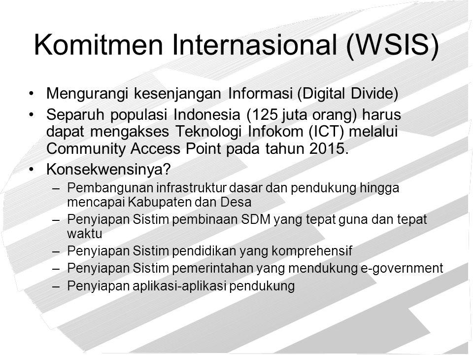 Komitmen Internasional (WSIS) Mengurangi kesenjangan Informasi (Digital Divide) Separuh populasi Indonesia (125 juta orang) harus dapat mengakses Tekn