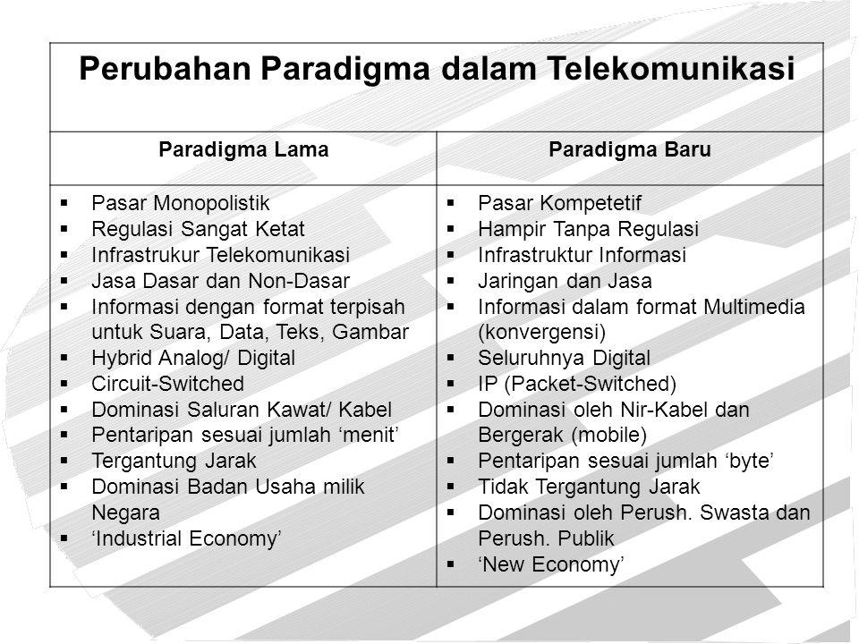 Perubahan Paradigma dalam Telekomunikasi Paradigma LamaParadigma Baru  Pasar Monopolistik  Regulasi Sangat Ketat  Infrastrukur Telekomunikasi  Jas
