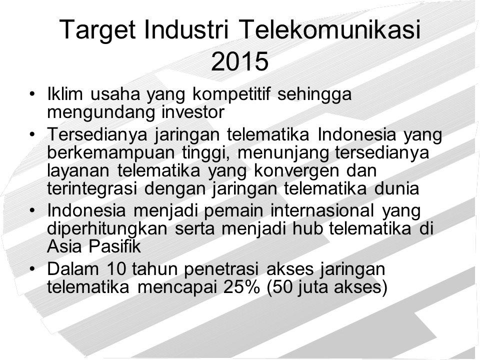 Target Industri Telekomunikasi 2015 Iklim usaha yang kompetitif sehingga mengundang investor Tersedianya jaringan telematika Indonesia yang berkemampu