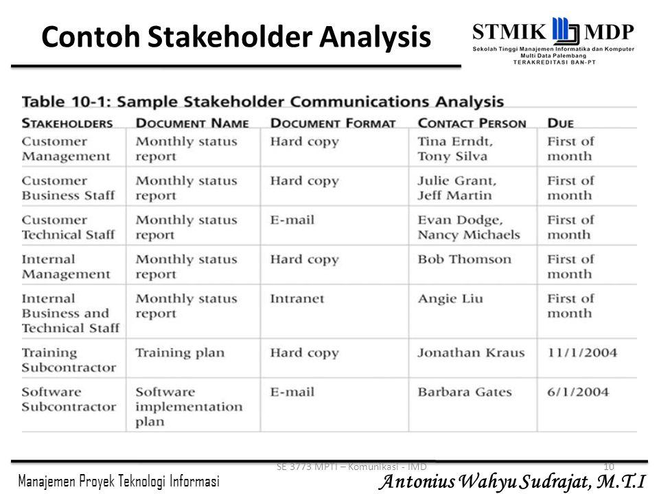 Manajemen Proyek Teknologi Informasi Antonius Wahyu Sudrajat, M.T.I SE 3773 MPTI – Komunikasi - IMD10 Contoh Stakeholder Analysis