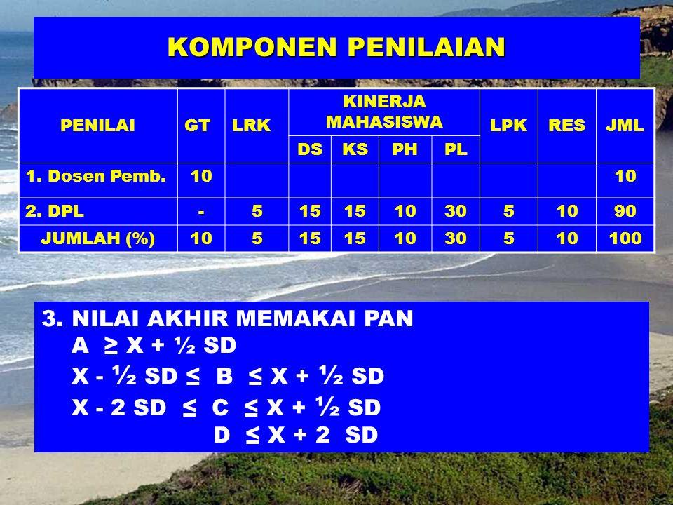 10 | Rembuk Nasional Depdiknas | 20. April 2015 Ditjen DIKTI KOMPONEN PENILAIAN PENILAIGTLRK KINERJA MAHASISWA LPKRESJML DSKSPHPL 1. Dosen Pemb.10 2.