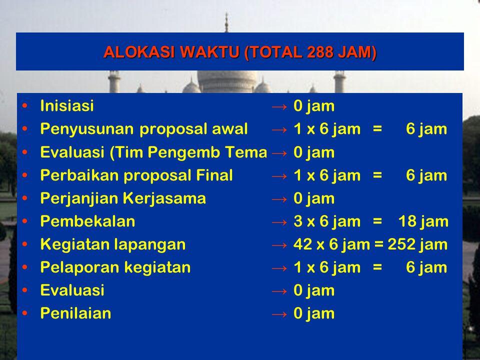 16 | Rembuk Nasional Depdiknas | 20. April 2015 Ditjen DIKTI ALOKASI WAKTU (TOTAL 288 JAM) Inisiasi Penyusunan proposal awal Evaluasi (Tim Pengemb Tem