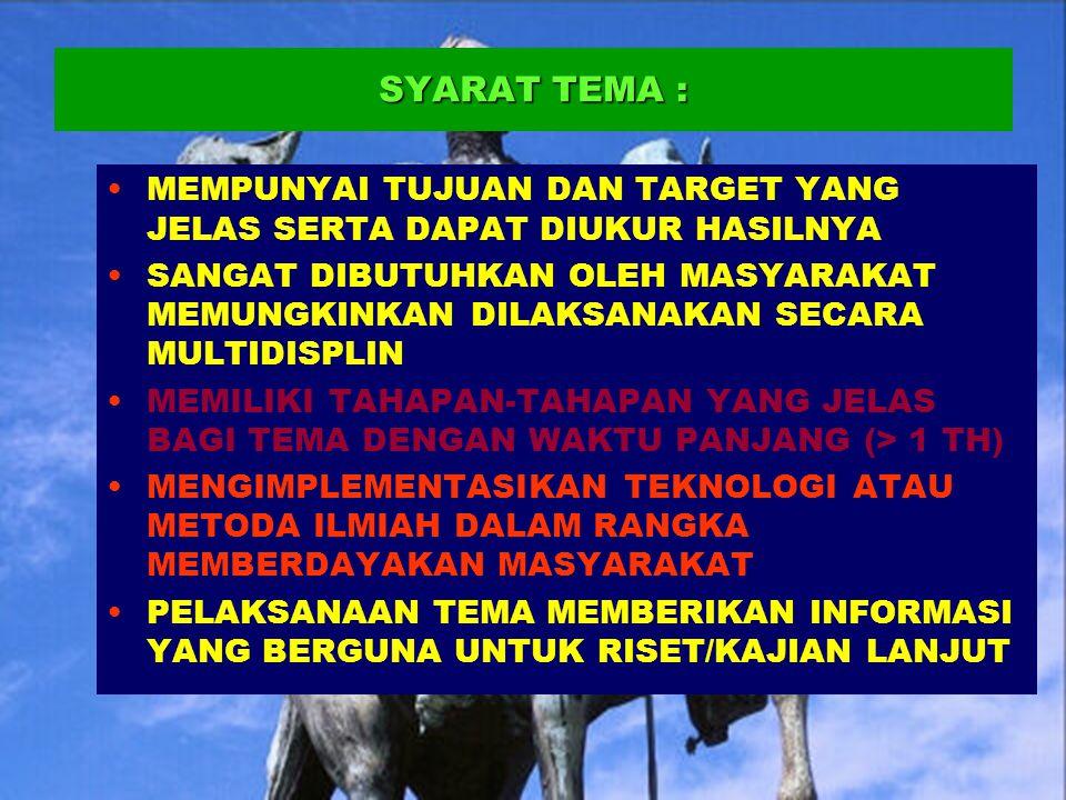 4 | Rembuk Nasional Depdiknas | 20. April 2015 Ditjen DIKTI SYARAT TEMA : MEMPUNYAI TUJUAN DAN TARGET YANG JELAS SERTA DAPAT DIUKUR HASILNYA SANGAT DI