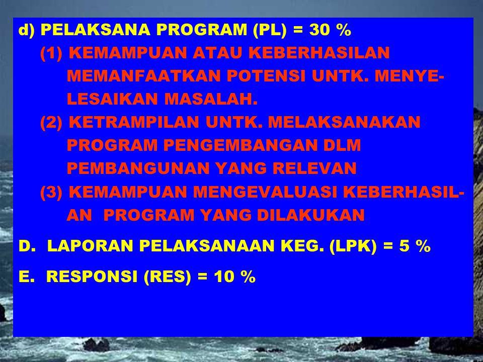9 | Rembuk Nasional Depdiknas | 20. April 2015 Ditjen DIKTI d) PELAKSANA PROGRAM (PL) = 30 % (1) KEMAMPUAN ATAU KEBERHASILAN MEMANFAATKAN POTENSI UNTK