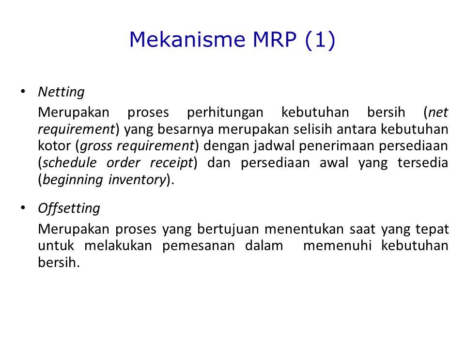 Mekanisme MRP (1) Netting Merupakan proses perhitungan kebutuhan bersih (net requirement) yang besarnya merupakan selisih antara kebutuhan kotor (gross requirement) dengan jadwal penerimaan persediaan (schedule order receipt) dan persediaan awal yang tersedia (beginning inventory).