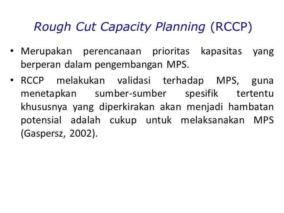 Merupakan perencanaan prioritas kapasitas yang berperan dalam pengembangan MPS.
