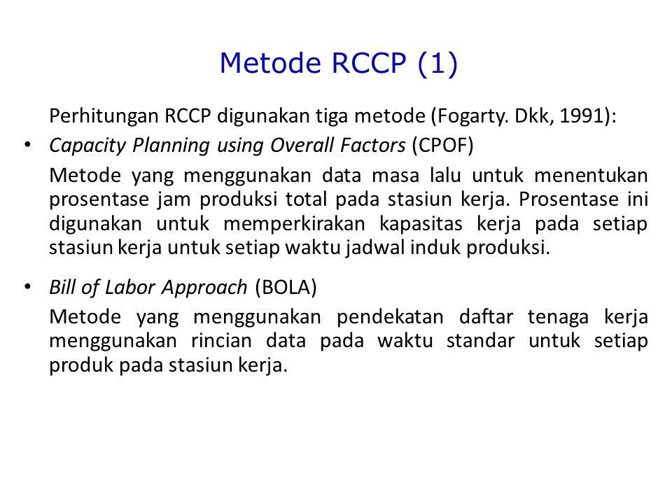 Perhitungan RCCP digunakan tiga metode (Fogarty.