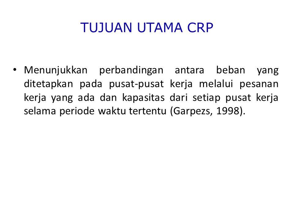 TUJUAN UTAMA CRP Menunjukkan perbandingan antara beban yang ditetapkan pada pusat-pusat kerja melalui pesanan kerja yang ada dan kapasitas dari setiap pusat kerja selama periode waktu tertentu (Garpezs, 1998).
