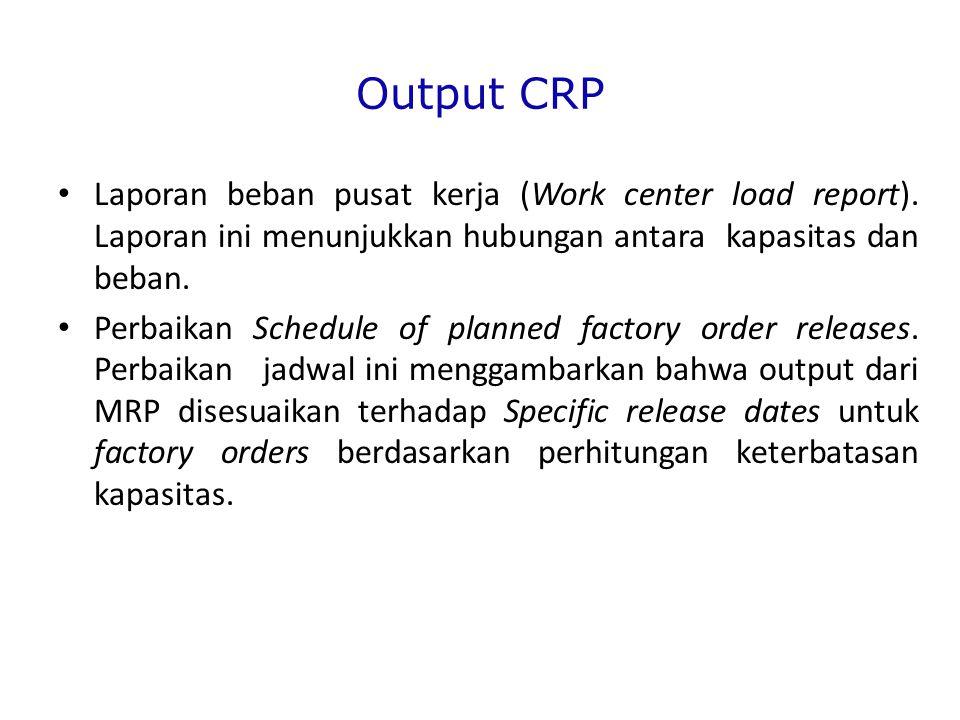 Output CRP Laporan beban pusat kerja (Work center load report).