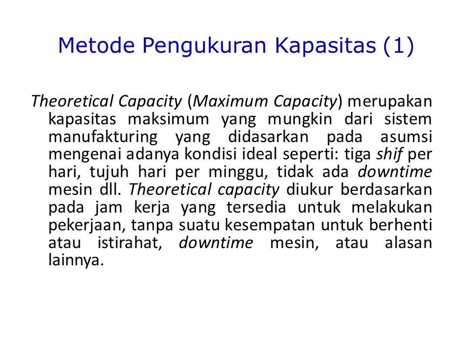 Metode Pengukuran Kapasitas (1) Theoretical Capacity (Maximum Capacity) merupakan kapasitas maksimum yang mungkin dari sistem manufakturing yang didasarkan pada asumsi mengenai adanya kondisi ideal seperti: tiga shif per hari, tujuh hari per minggu, tidak ada downtime mesin dll.